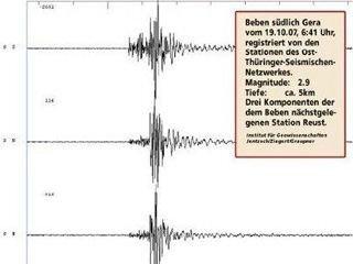 Historisches Seismogramm eines Bebens bei Gera